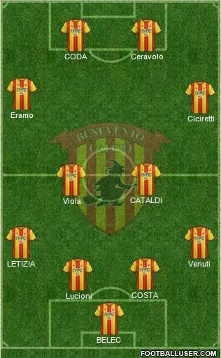 top 11 Benevento