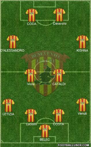 La Top 11 del Benevento con i nuovi arrivi e possibili titolari