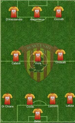 formazione Benevento